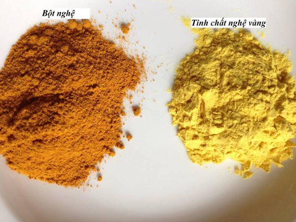 Nghệ vàng: còn gọi là nghệ, tên khoa học là Curcuma longa L., họ. Bộ phận dùng làm thuốc là rễ củ. Củ nghệ chứa tinh dầu màu vàng thơm carbua terpenic, zingiberen,…